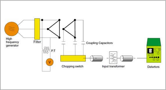 CastresinTransformer-s1
